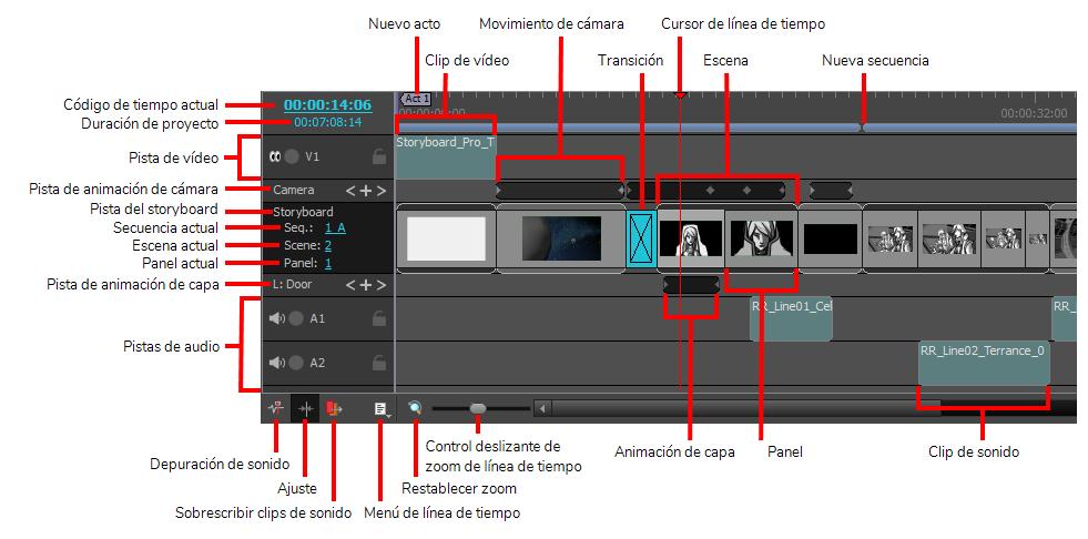 Ayuda en línea de Storyboard Pro 6: Creación de una animática