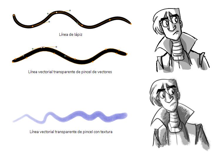 Ayuda En Línea De Storyboard Pro 6 Cómo Dibujar Y Pintar