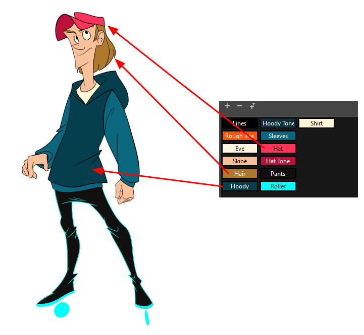 Character Design Essentials : Palettes and colours