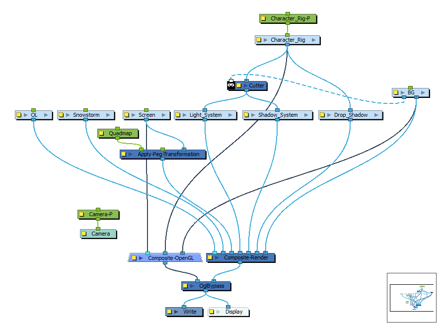 Harmony 15 0 Premium Documentation: OpenGL Bypass Node